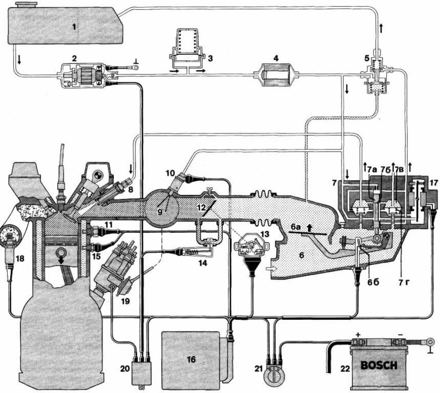 Контрольная схема системы